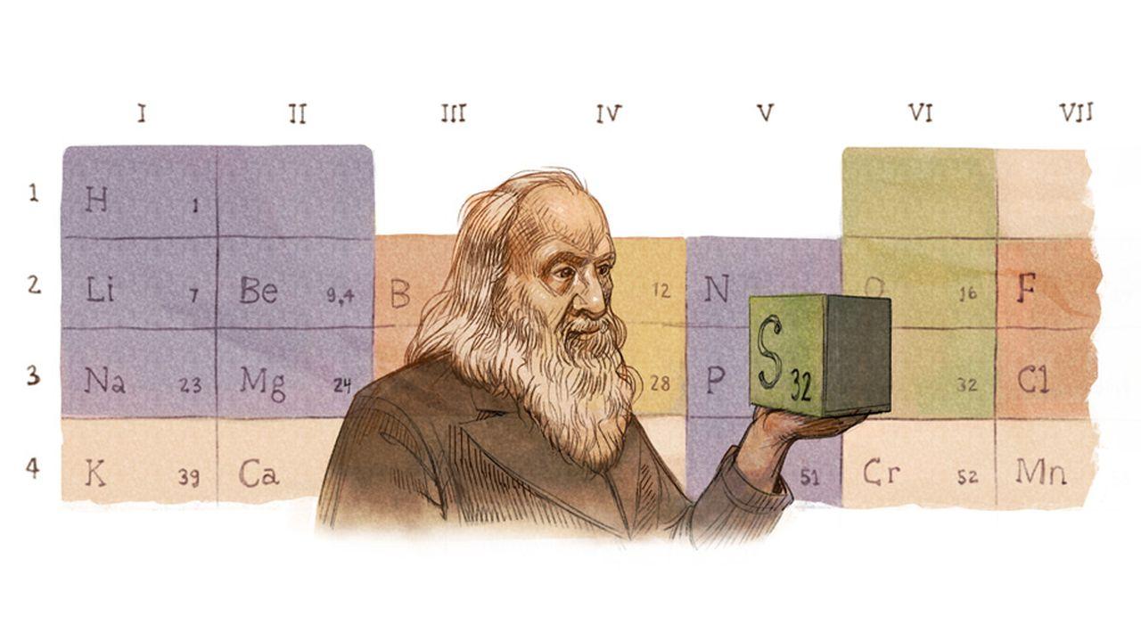 Historia de la tabla peridica origen descubridores y ms urtaz Choice Image