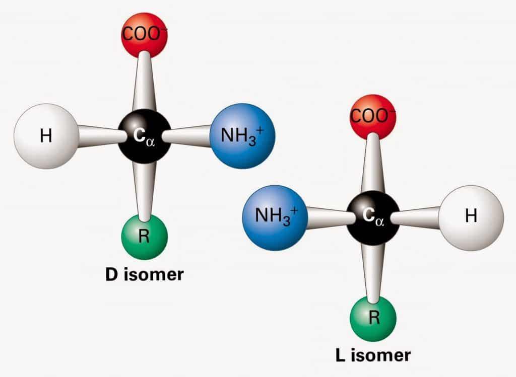 Historia-de-la-Química-7