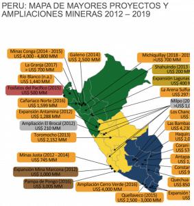 mapa de minería en peru
