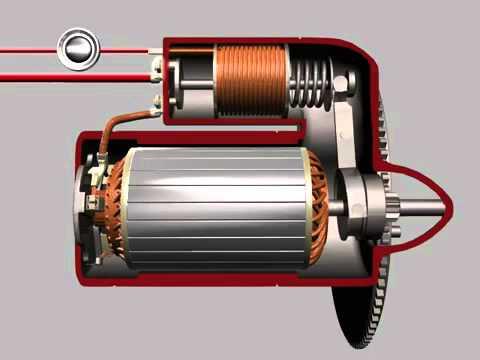 historia del motor de arranque