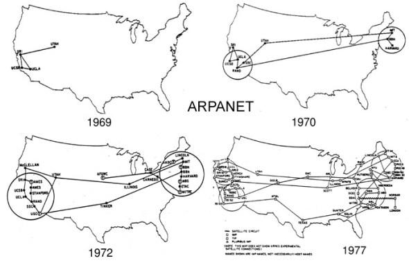historia del internet arpanet