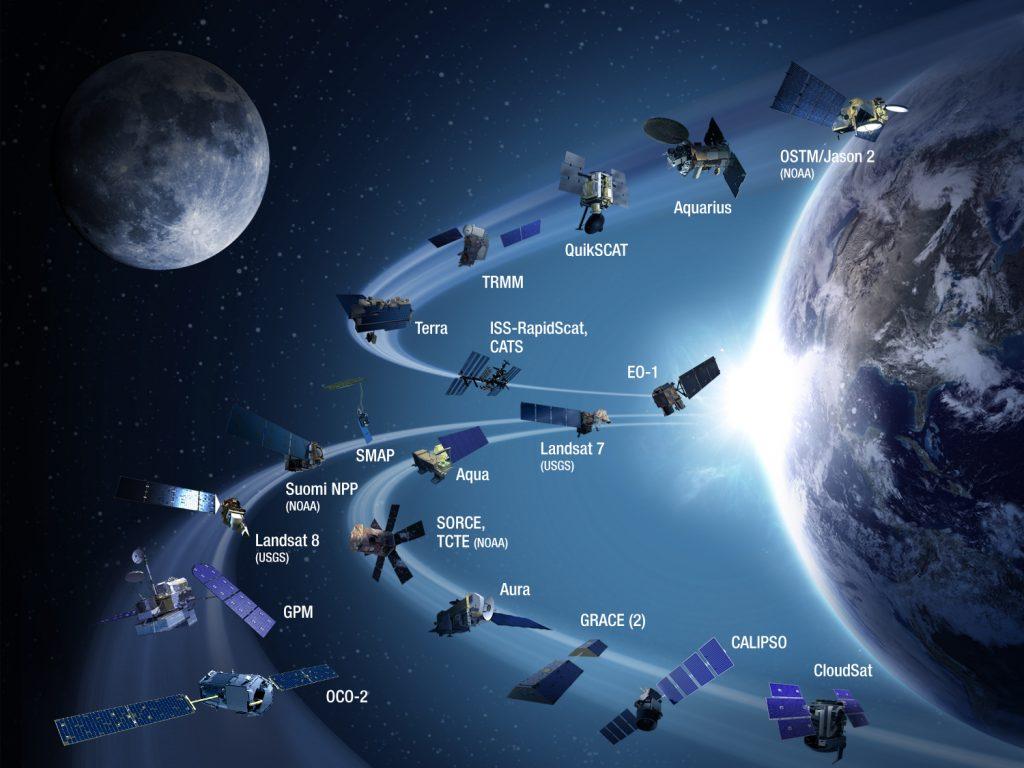 Historia del GPS