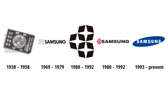 historia del logo Samsung