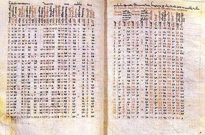 registros contables en la edad media