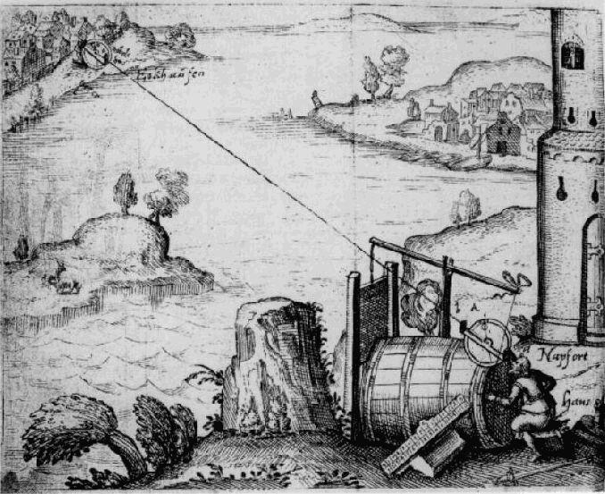 historia de los mdios de comunicacion telegrafia