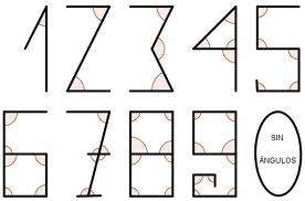 historia de los numeros
