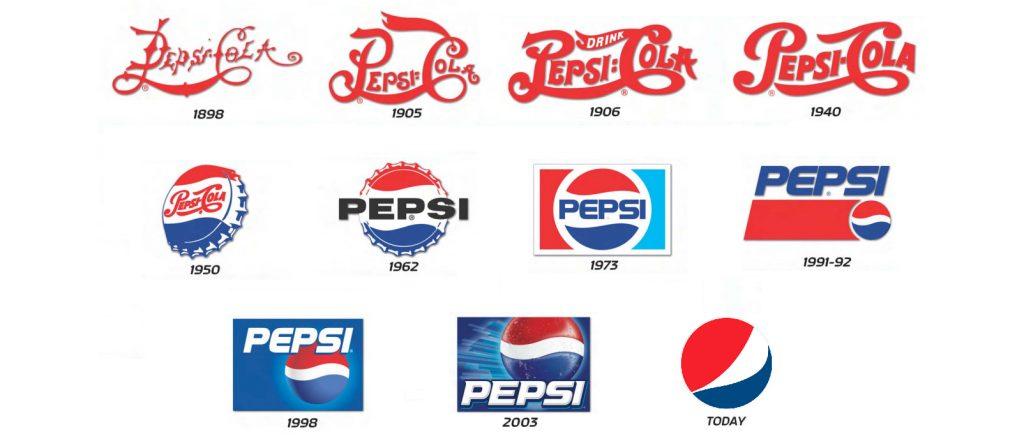 Historia de Pepsi