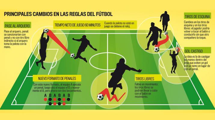 Historia del fútbol  origen bc317e0b88e35