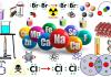 ¿Conoce la historia de los elementos químicos? Descubrala aquí