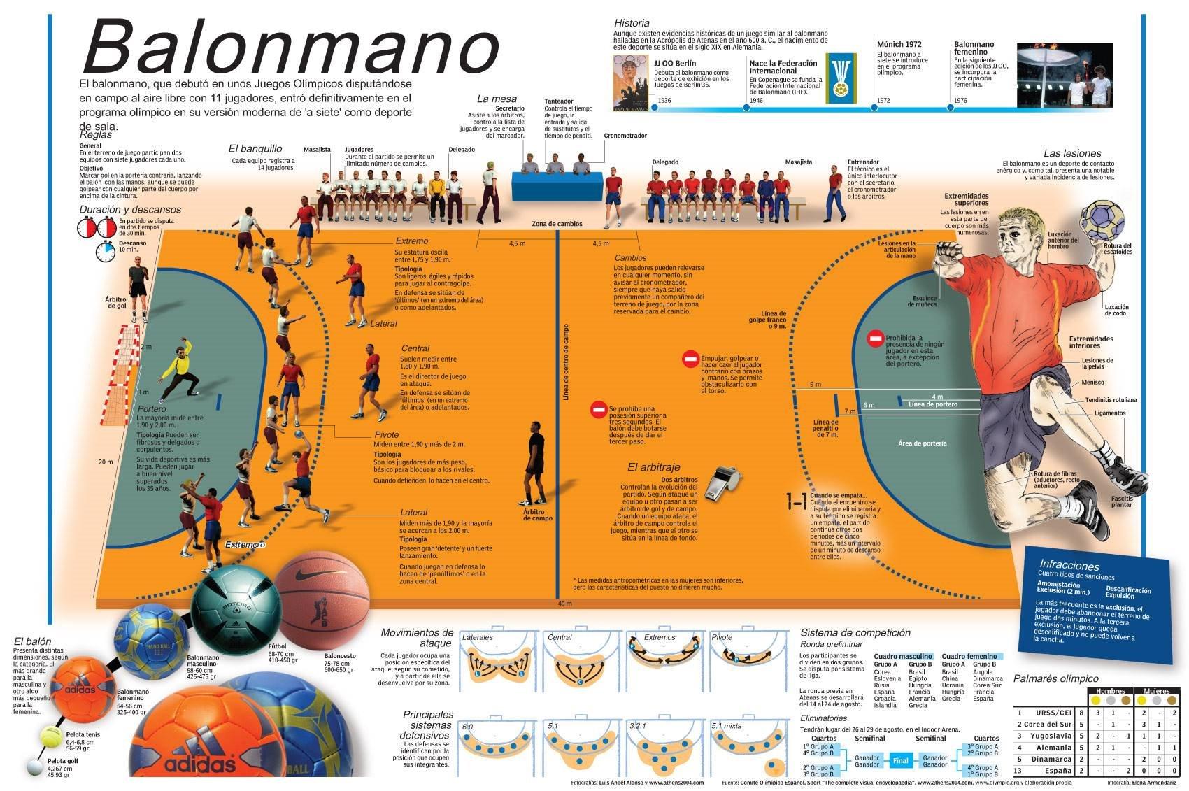 historia-del-balonmano-6