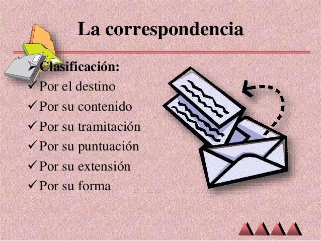 la correspondencia 1